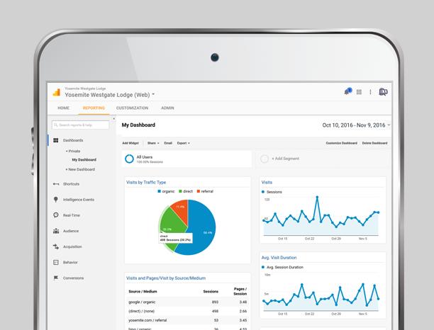 Hotel Website Google Analytics