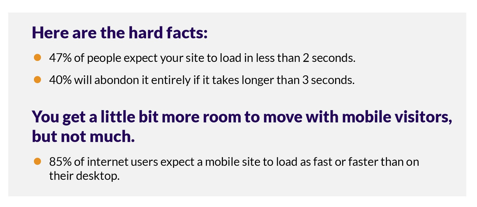 Fast Site Loading Speed facts
